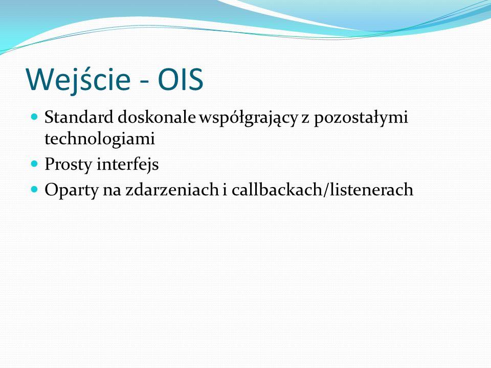 Wejście - OIS Standard doskonale współgrający z pozostałymi technologiami.