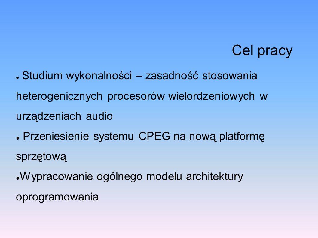 Cel pracy Przeniesienie systemu CPEG na nową platformę sprzętową