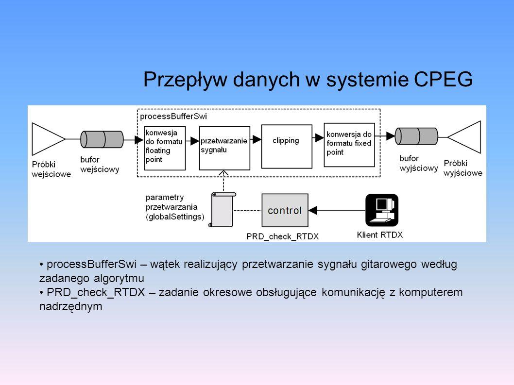 Przepływ danych w systemie CPEG