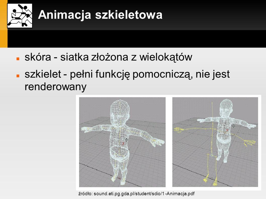 Animacja szkieletowa animowany model
