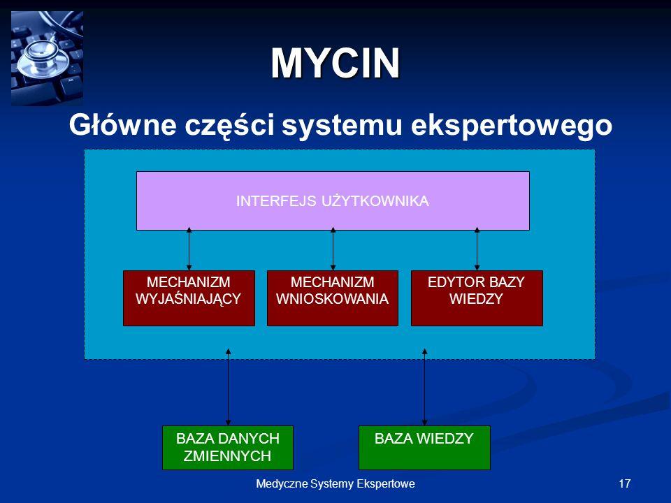 MYCIN Główne części systemu ekspertowego INTERFEJS UŻYTKOWNIKA