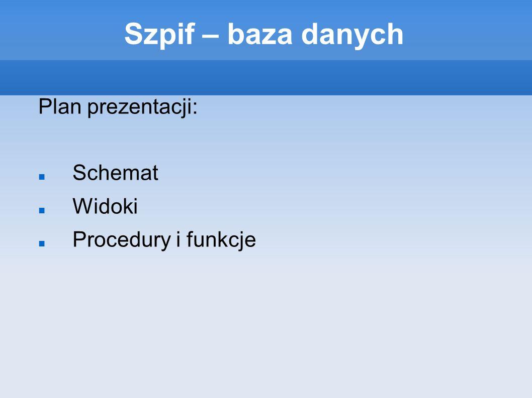 Szpif – baza danych Plan prezentacji: Schemat Widoki