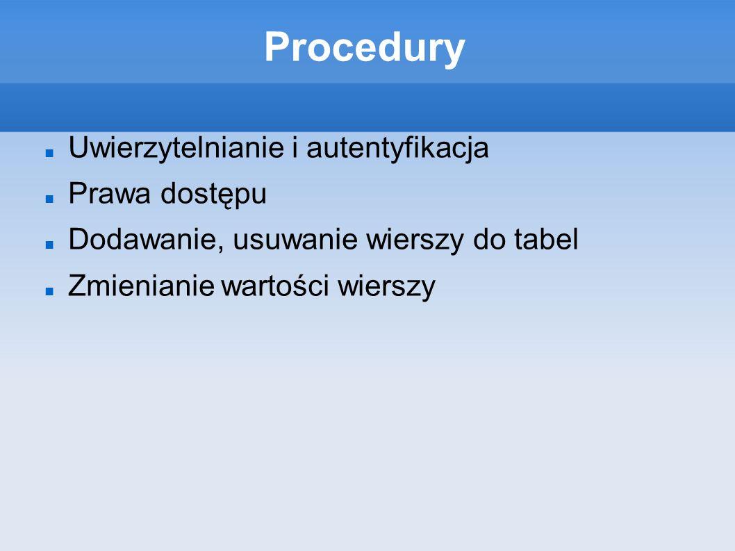 Procedury Uwierzytelnianie i autentyfikacja Prawa dostępu