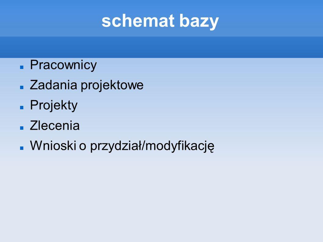 schemat bazy Pracownicy Zadania projektowe Projekty Zlecenia