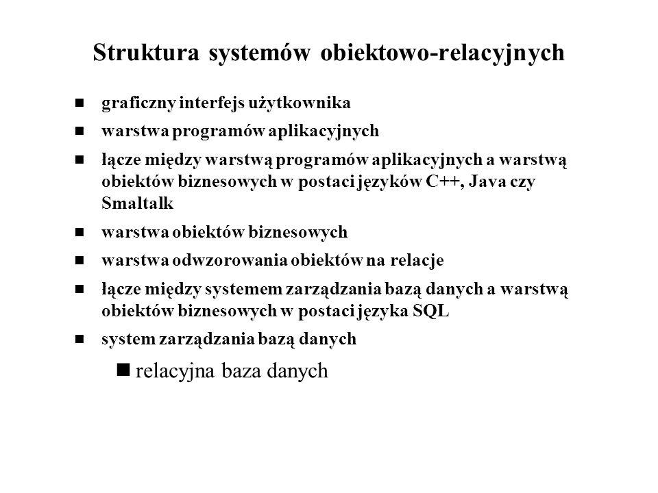 Struktura systemów obiektowo-relacyjnych
