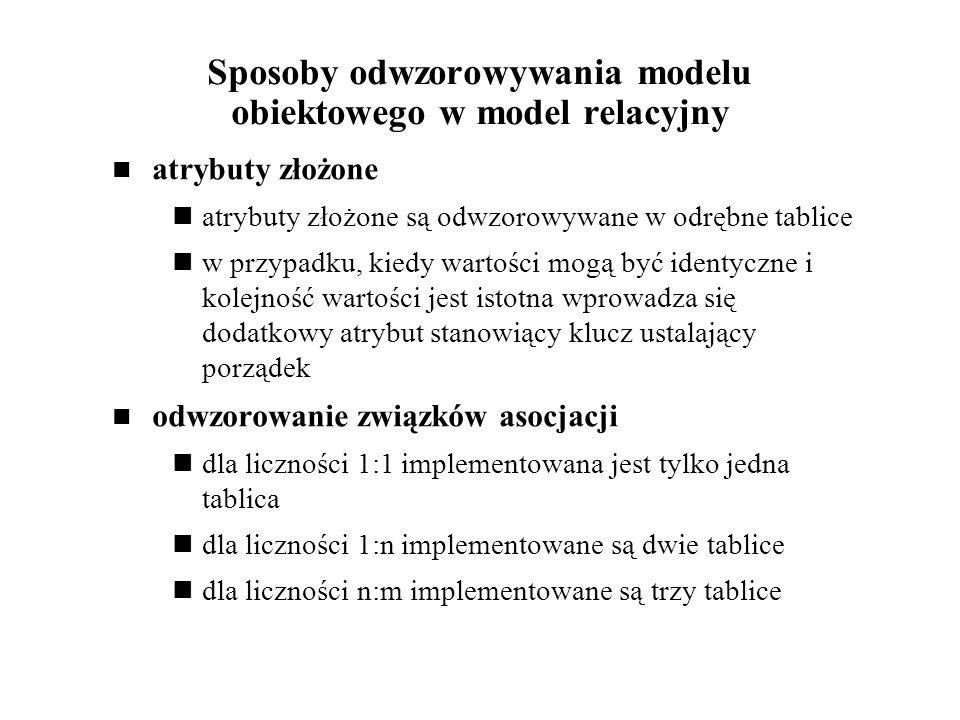 Sposoby odwzorowywania modelu obiektowego w model relacyjny