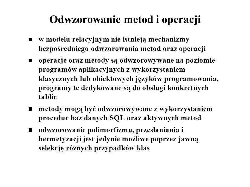 Odwzorowanie metod i operacji