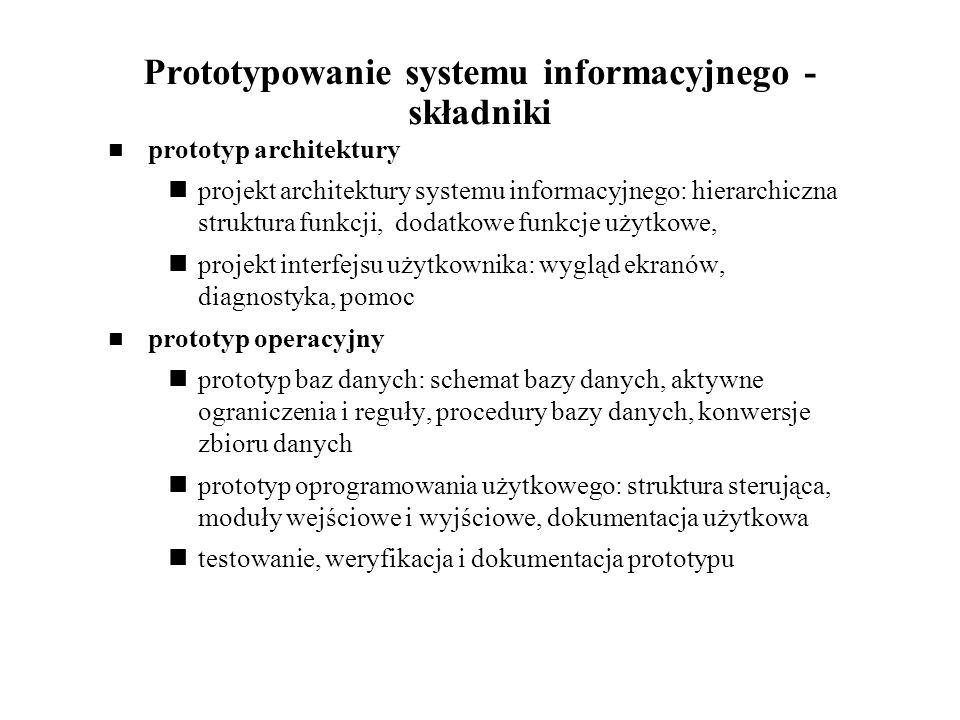 Prototypowanie systemu informacyjnego - składniki