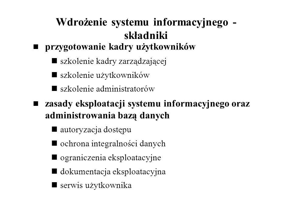 Wdrożenie systemu informacyjnego - składniki