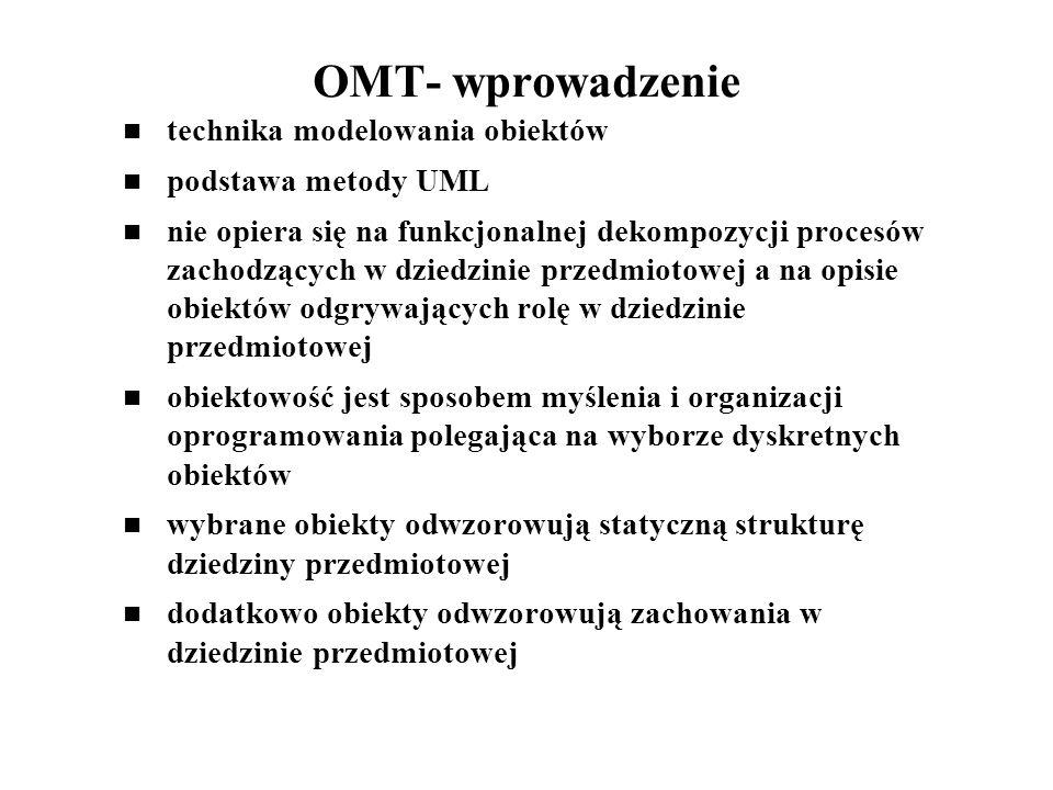 OMT- wprowadzenie technika modelowania obiektów podstawa metody UML