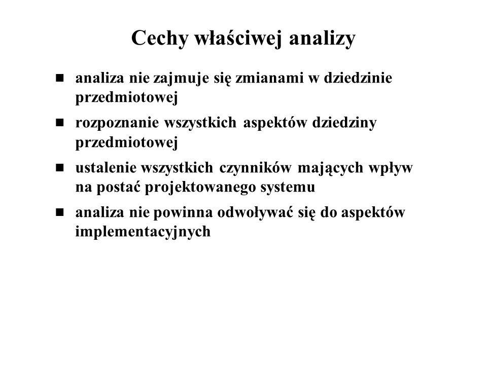 Cechy właściwej analizy