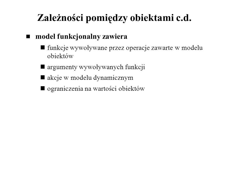 Zależności pomiędzy obiektami c.d.