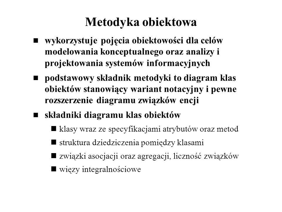 Metodyka obiektowa wykorzystuje pojęcia obiektowości dla celów modelowania konceptualnego oraz analizy i projektowania systemów informacyjnych.