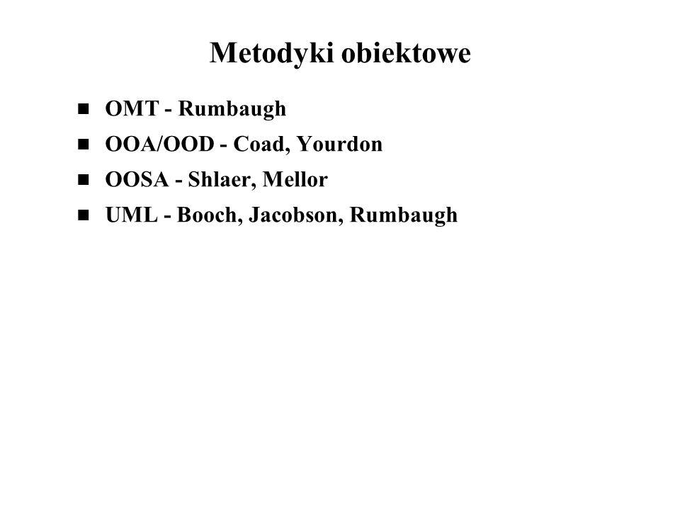 Metodyki obiektowe OMT - Rumbaugh OOA/OOD - Coad, Yourdon