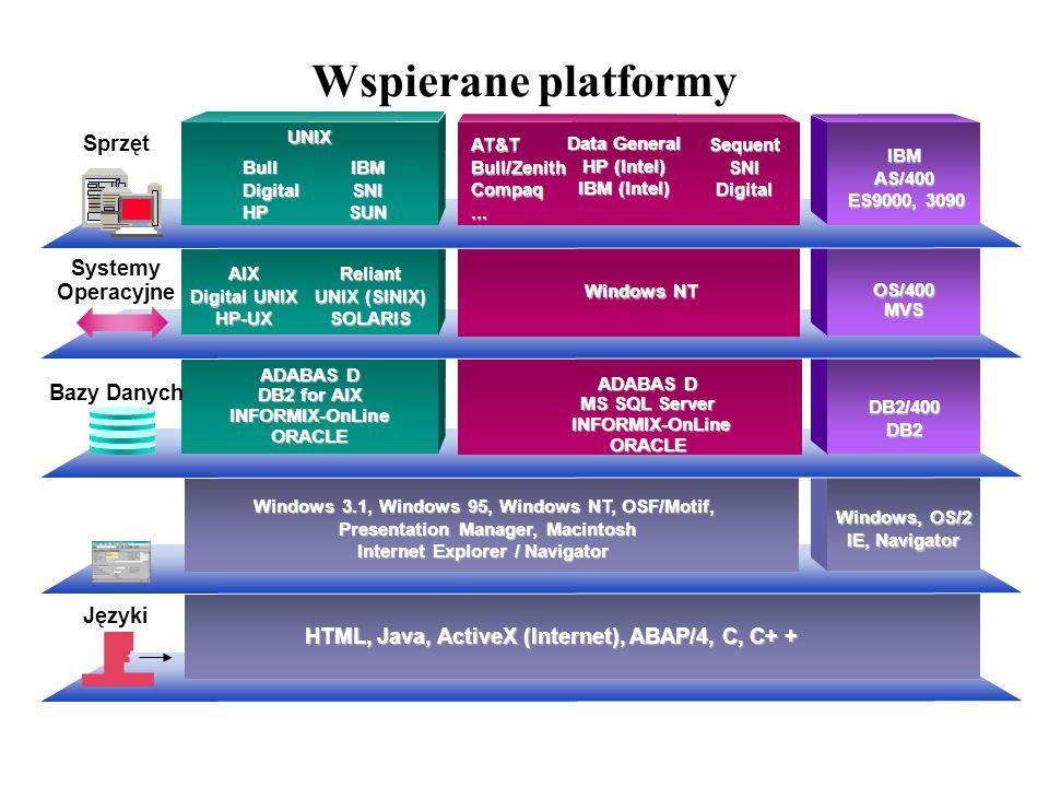 Wspierane platformy Sprzęt Systemy Operacyjne Bazy Danych Języki