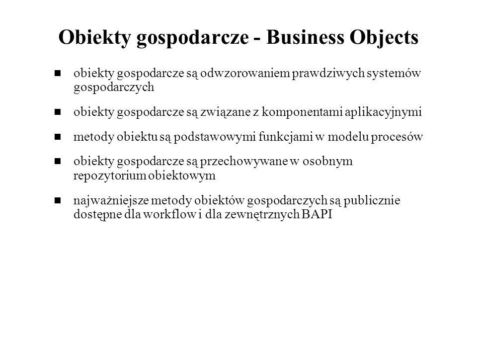 Obiekty gospodarcze - Business Objects
