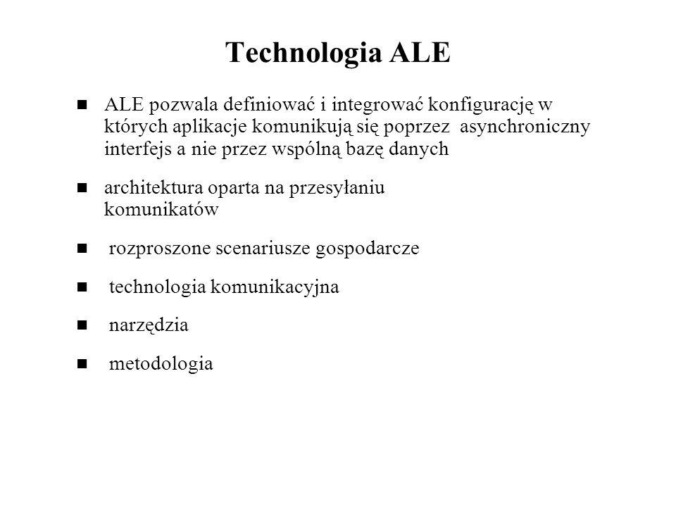 Technologia ALE