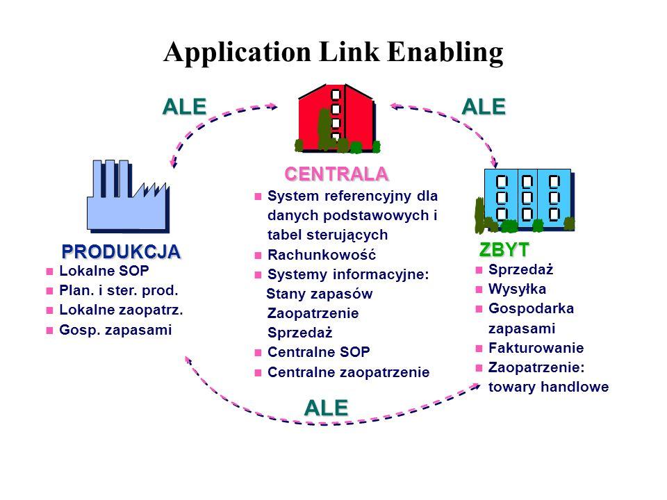 Application Link Enabling
