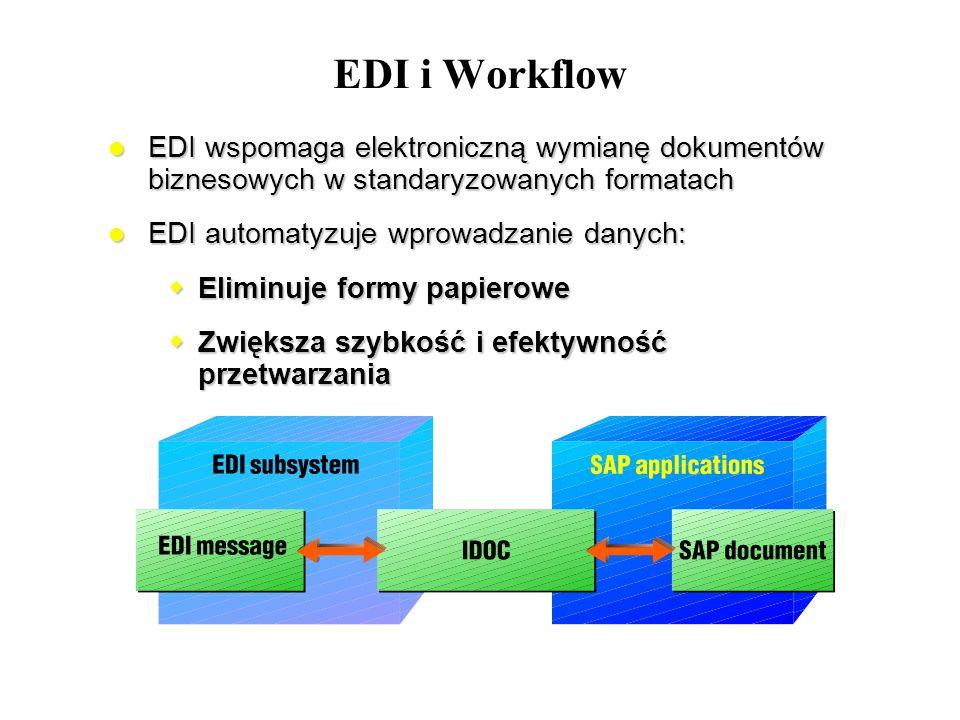 EDI i Workflow EDI wspomaga elektroniczną wymianę dokumentów biznesowych w standaryzowanych formatach.