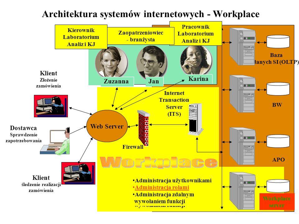 Architektura systemów internetowych - Workplace