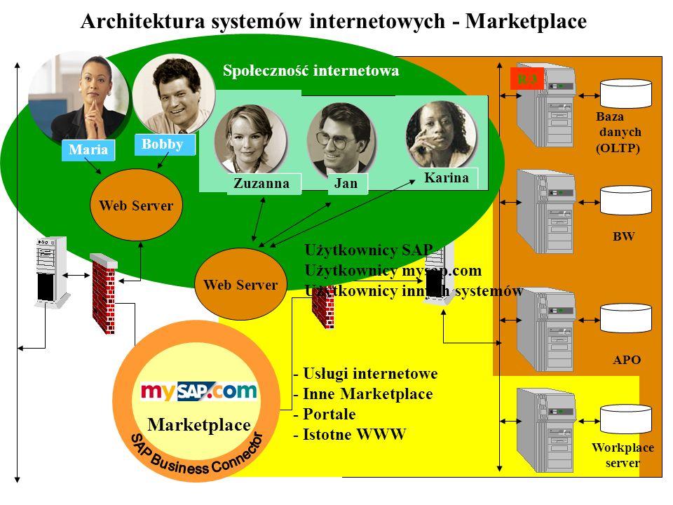 Architektura systemów internetowych - Marketplace