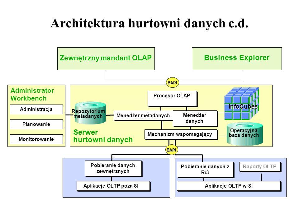 Architektura hurtowni danych c.d.