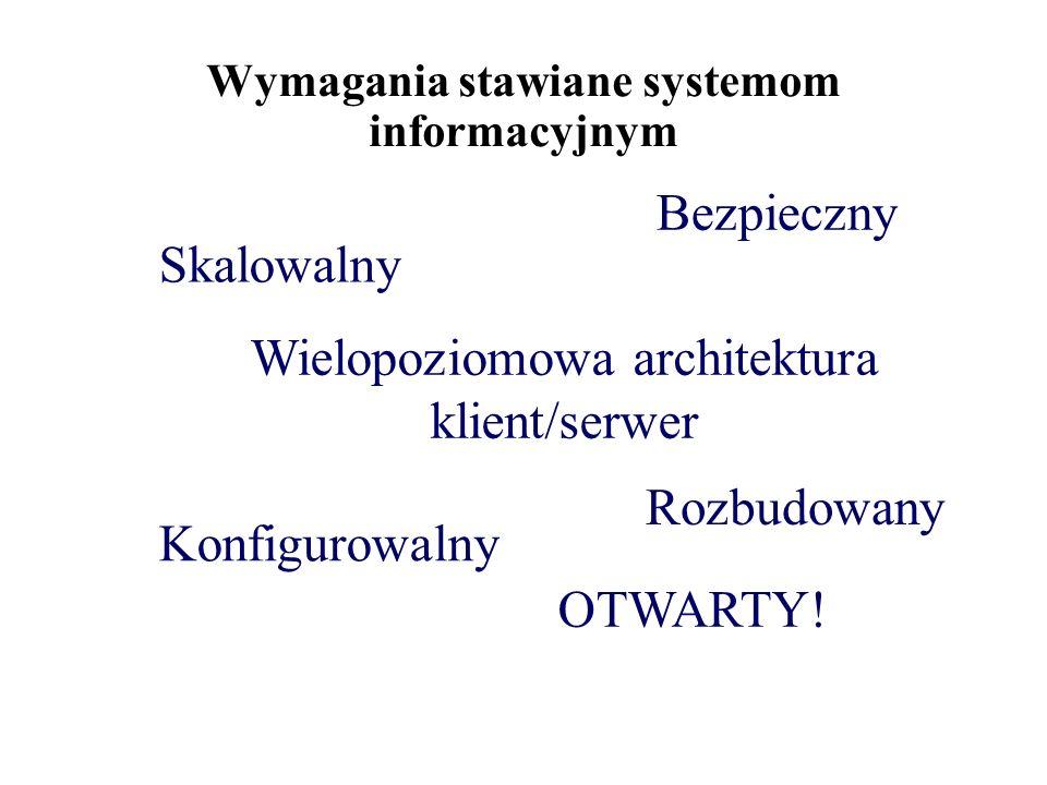 Wymagania stawiane systemom informacyjnym