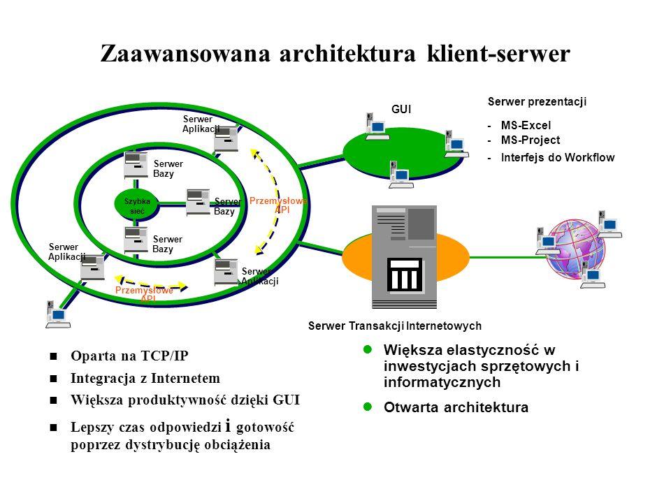 Zaawansowana architektura klient-serwer