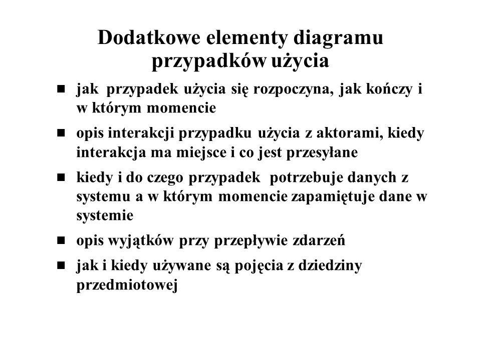 Dodatkowe elementy diagramu przypadków użycia