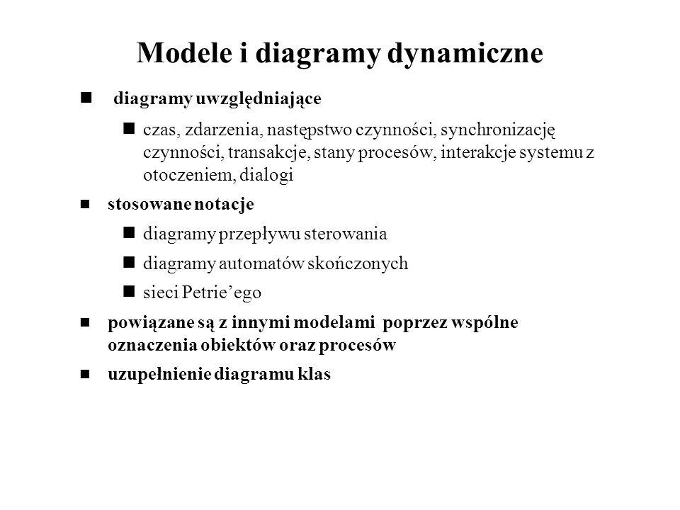 Modele i diagramy dynamiczne