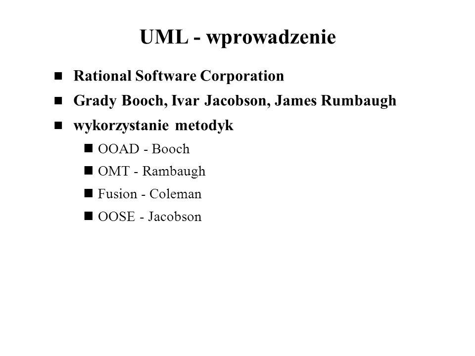 UML - wprowadzenie Rational Software Corporation