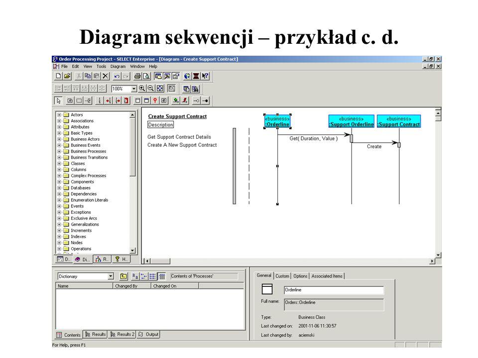 Diagram sekwencji – przykład c. d.