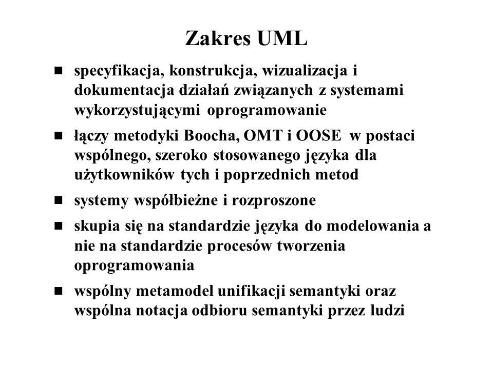 Zakres UML specyfikacja, konstrukcja, wizualizacja i dokumentacja działań związanych z systemami wykorzystującymi oprogramowanie.