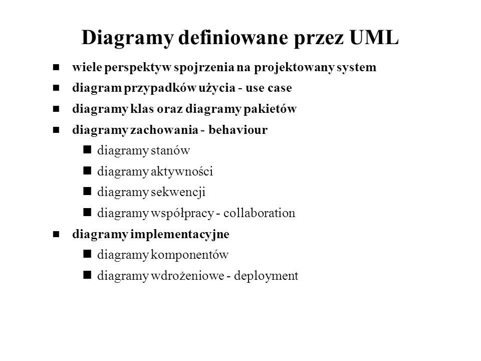 Diagramy definiowane przez UML