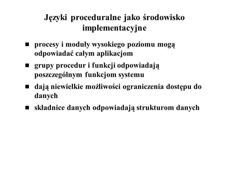 Języki proceduralne jako środowisko implementacyjne