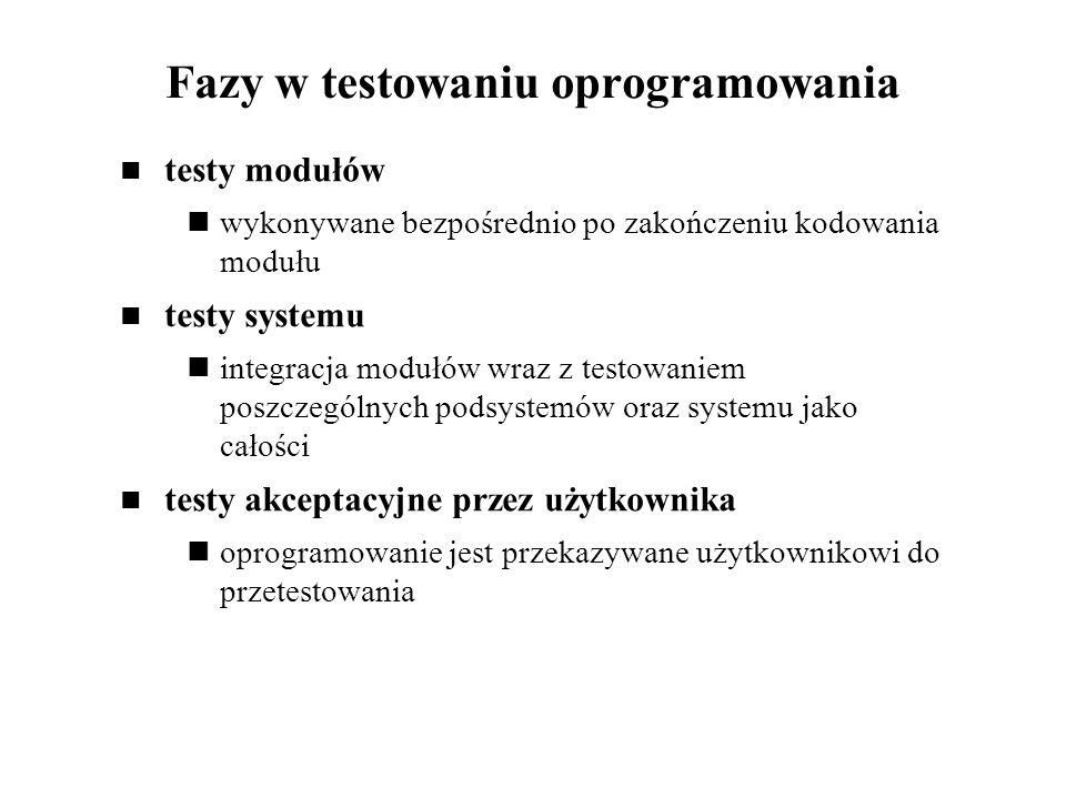 Fazy w testowaniu oprogramowania