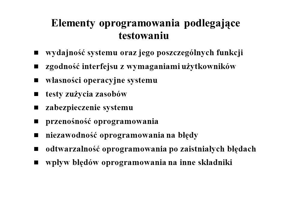 Elementy oprogramowania podlegające testowaniu