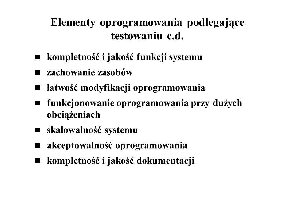 Elementy oprogramowania podlegające testowaniu c.d.