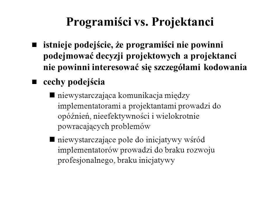 Programiści vs. Projektanci