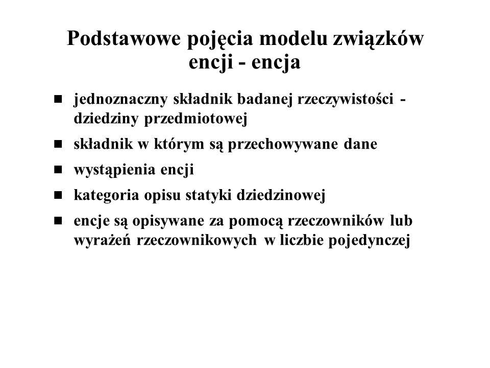 Podstawowe pojęcia modelu związków encji - encja