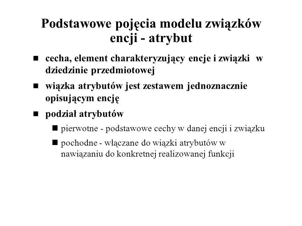 Podstawowe pojęcia modelu związków encji - atrybut