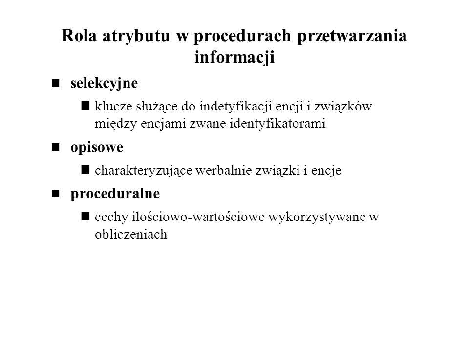 Rola atrybutu w procedurach przetwarzania informacji