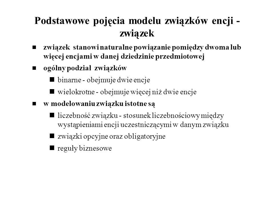 Podstawowe pojęcia modelu związków encji - związek