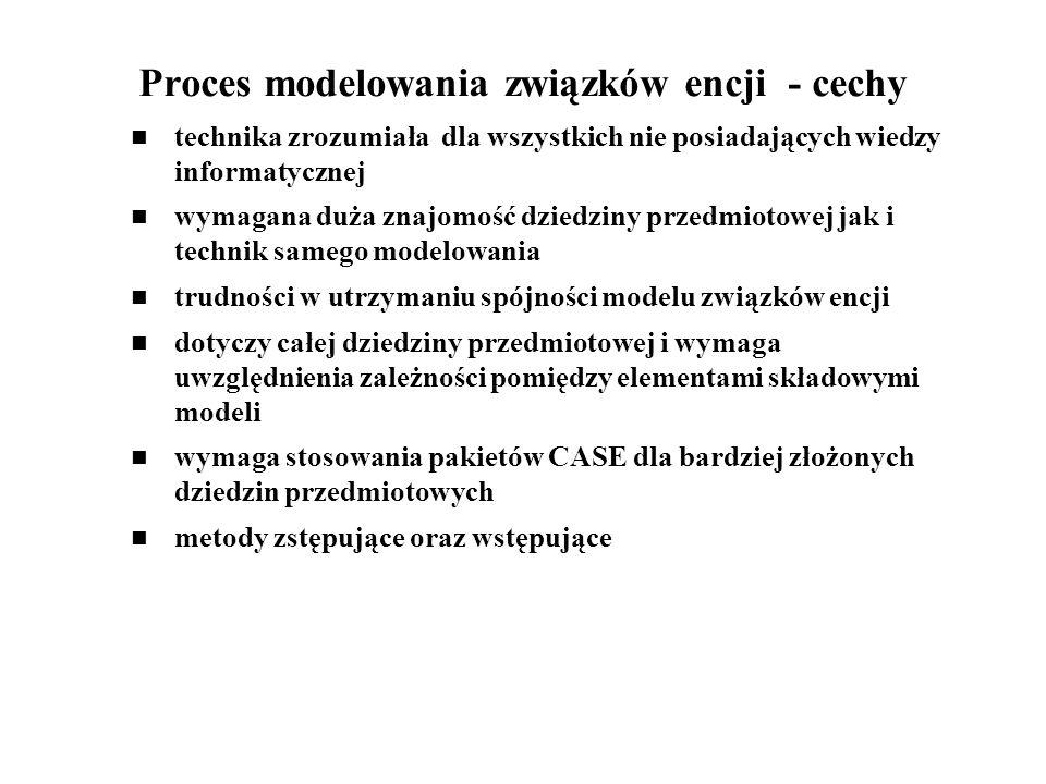 Proces modelowania związków encji - cechy