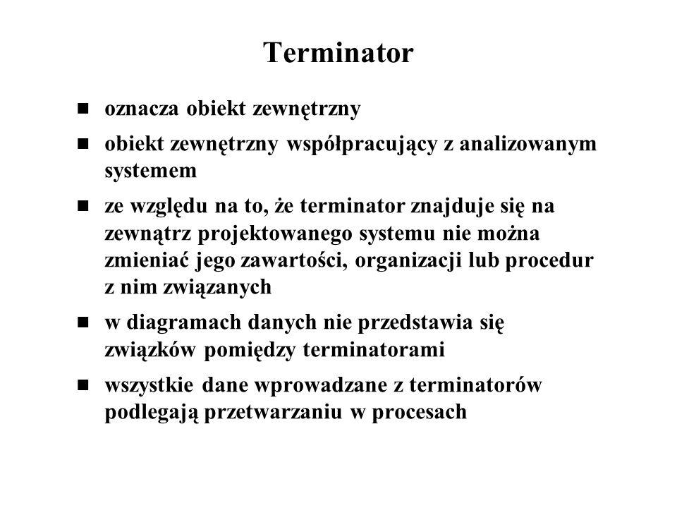 Terminator oznacza obiekt zewnętrzny