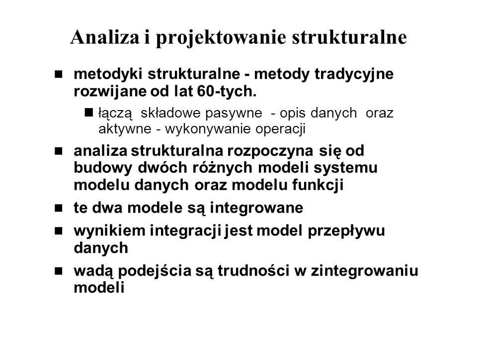 Analiza i projektowanie strukturalne