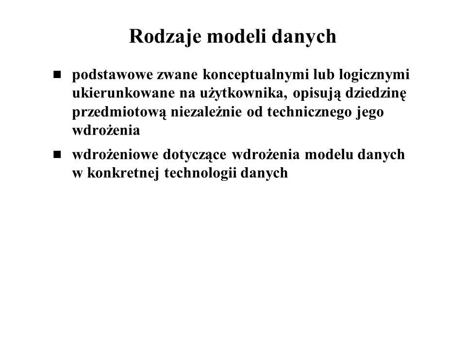Rodzaje modeli danych