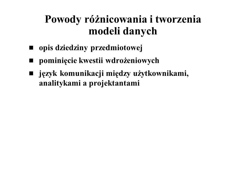 Powody różnicowania i tworzenia modeli danych