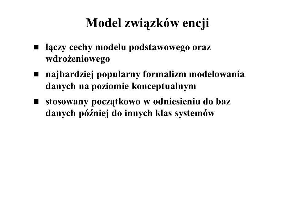 Model związków encji łączy cechy modelu podstawowego oraz wdrożeniowego.