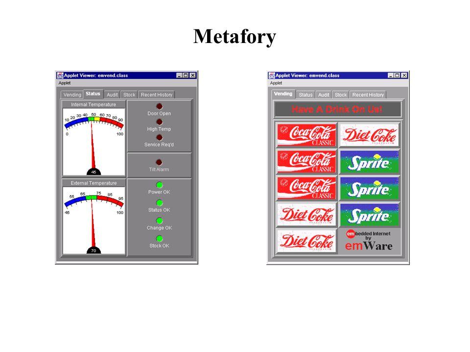 Metafory